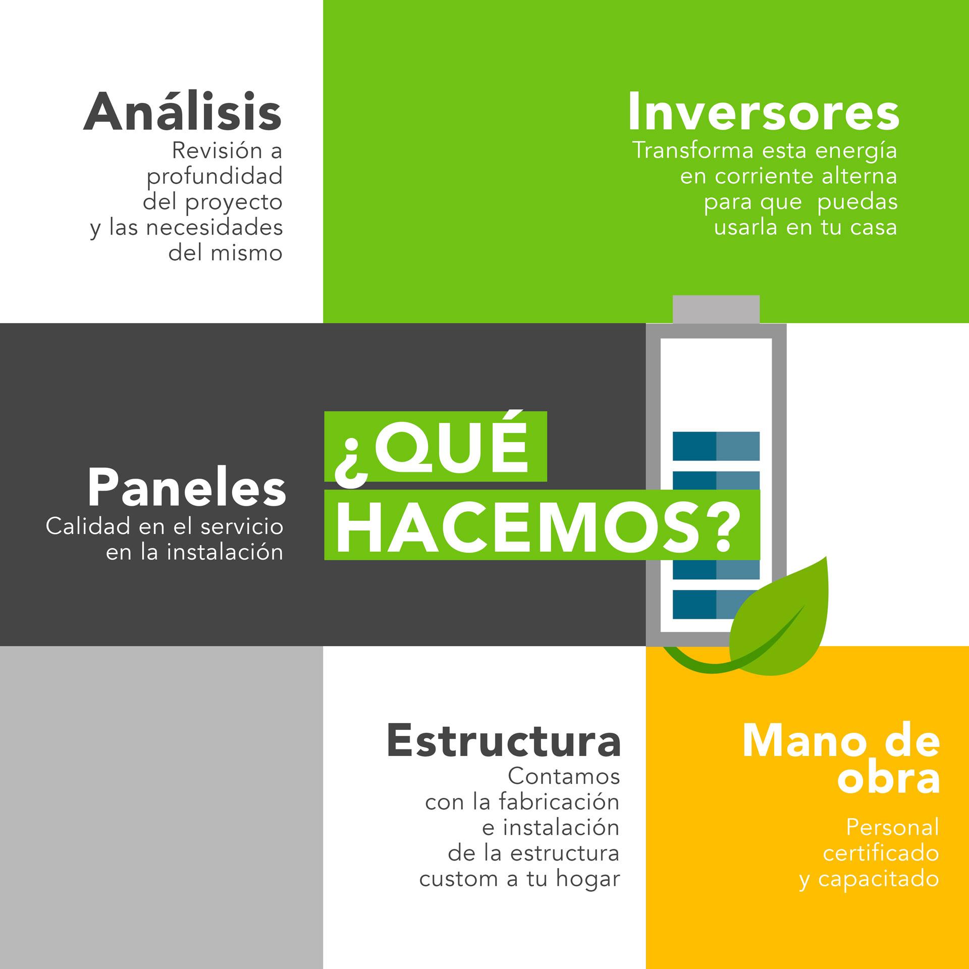 HACEMOS-ENERGIA